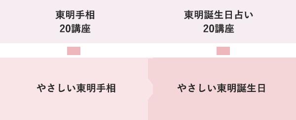 東明手相 20講座→東明誕生日占い 20講座 やさしい東明手相→やさしい東明誕生日